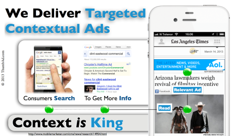 ThumbAd_Targeted Contextual Ads